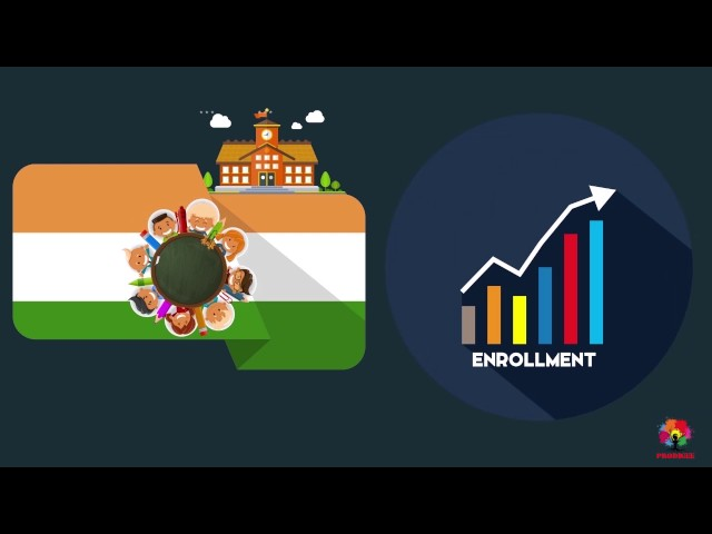 Prodigee Presentation - Basics on Current Education