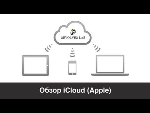 Обзор ICloud (Apple) для IPhone и IPad
