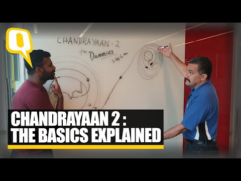Chandrayaan 2 For