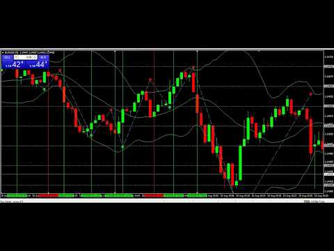 Changing from binary options to forex