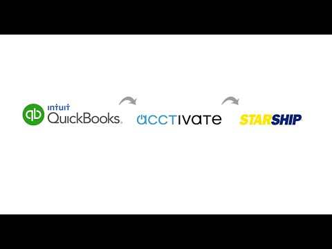 Acctivate Shipping Software: Pick, Pack, Ship for QuickBooks