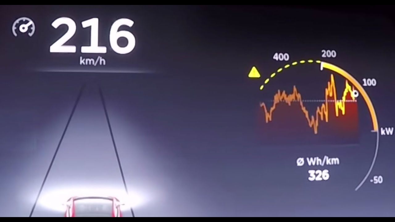 2017 Tesla Model S P85d 0 100 Kmh Kph 60 Mph Tachovideo Beschleunigung Acceleration