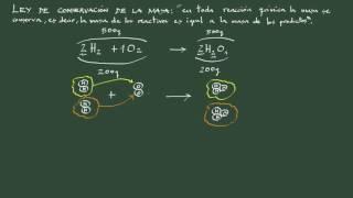 18. Ley de conservación de la masa: explicación y ejemplos.