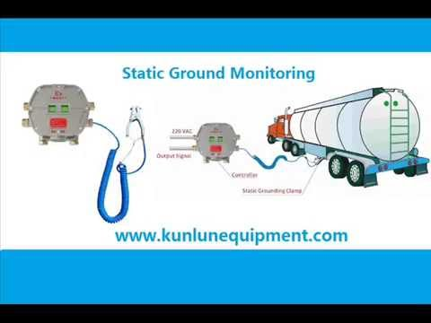 Static Ground Monitoring For Chemical Coating Lpg During