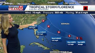 Video- Tracking Florence & Our Next Rain