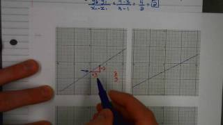 Math 10C Chapter 6 Overview