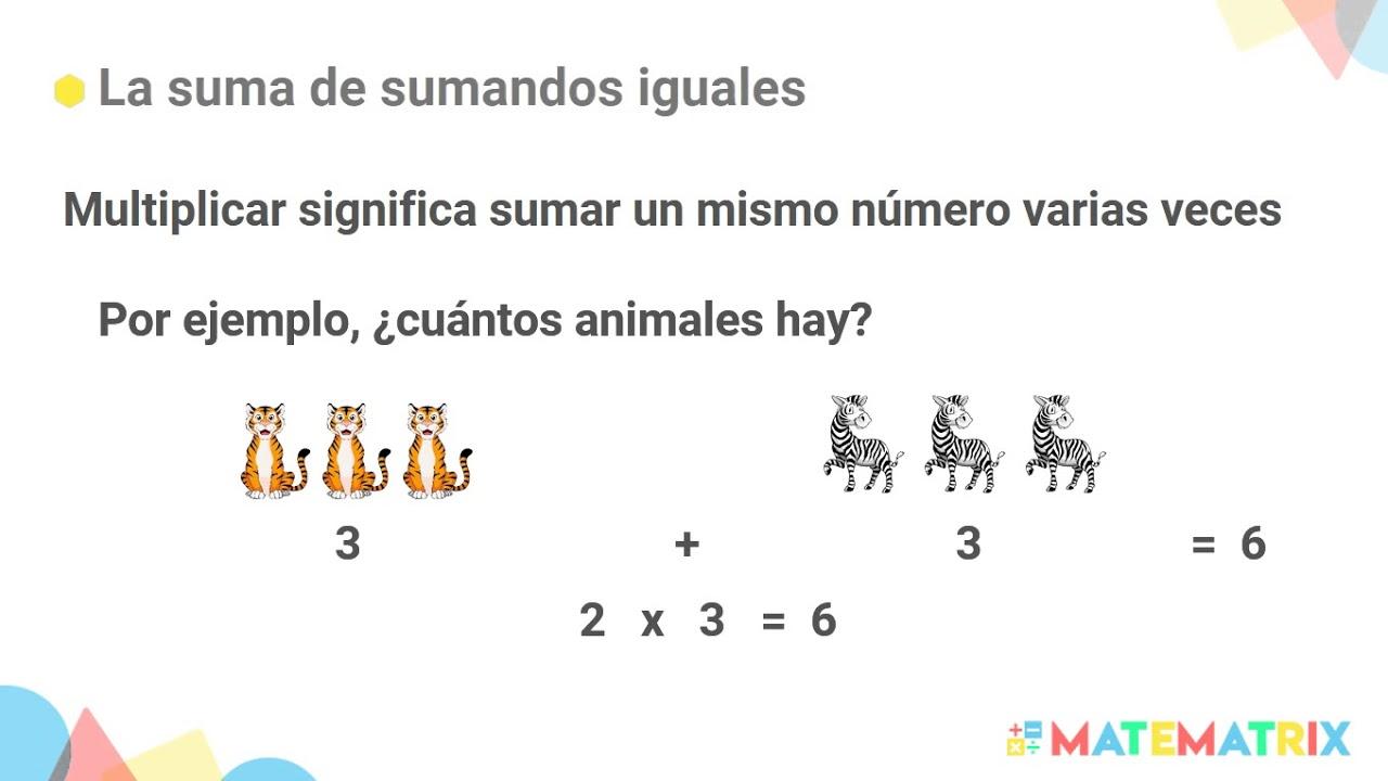 Resultado de imagen para ADICION DE SUMANDOS IGUALES