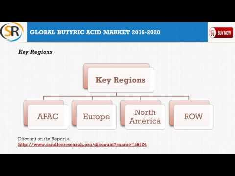 Worldwide Butyric Acid Market by 2020 Analyzed in New Report