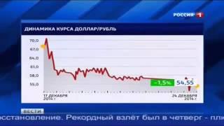 рубль курс на сегодня