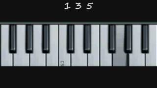 How To Play Kum Ba Yah - Music By Numbers Piano Lesson