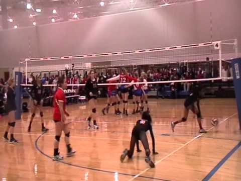 Lonestar 14N Texas Open 2015 Gold Bracket