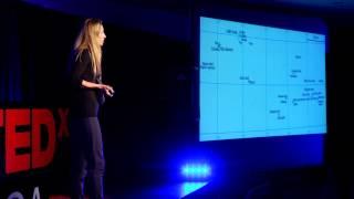 Sustainable ocean management -- back to the future in Micronesia | Nicole Crane | TEDxSantaCruz