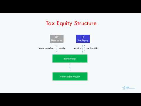 Tax Equity Structure in US Renewable Energy Sector