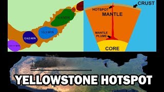 YELLOWSTONE NATIONAL PARK - THE POWER OF A SUPERVOLCANO
