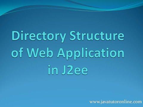 Directory Structure of Web Application in J2ee | www.javatutoronline.com