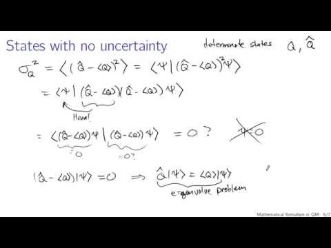 Mathematical formalism in quantum mechanics