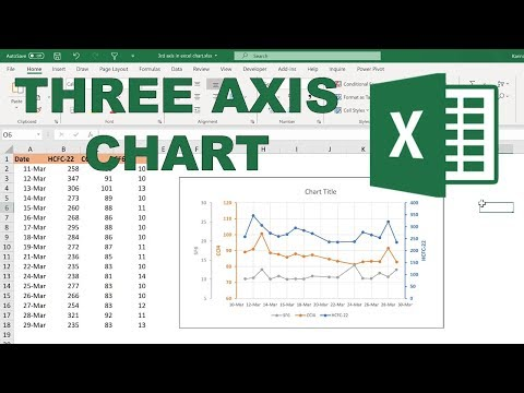 How to make a chart with 3 axis in excel