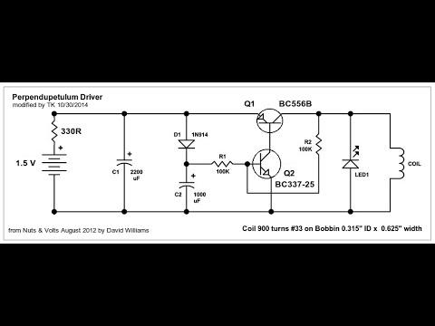 s video cable diagram sears garage door opener wiring pulse motors: perpendupetulum: auto triggered pendulum - youtube