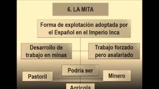 Organización política y económica del Imperio Español en América