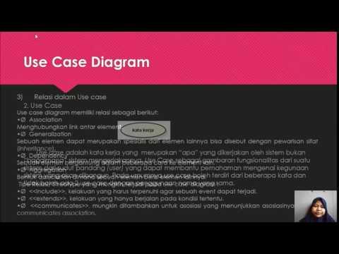 UML ( Unifield Modeling Language )  - SMK TELKOM PURWOKERTO
