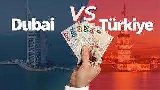 Dubai elektronik fiyatları vs Türkiye fiyatları! iPhone XS Max ne kadar?