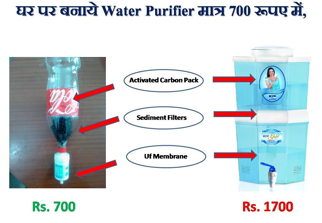 How To Make Natural Water Purifier