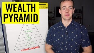 Wealth Pyramid: The 8 Different Levels Of Wealth!