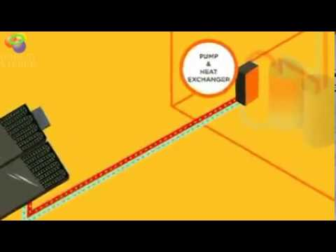 How Solar Hot Water Works