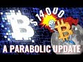 New Free Bitcoin Earning Site - Highest Paying Bitcoin Faucet - bitcoin faucet 2019