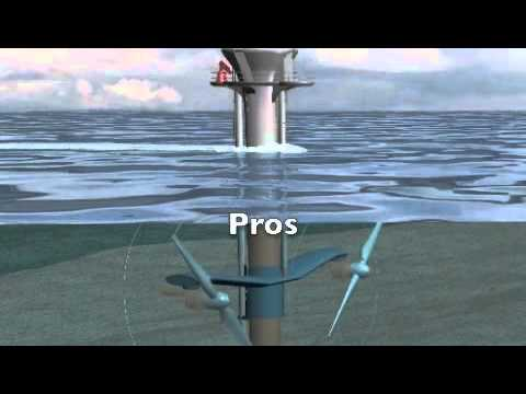 Tidal Power project