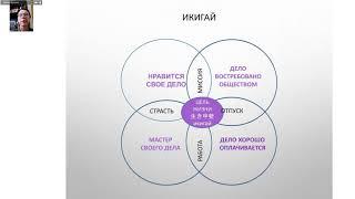 Ирина Мухина Профессии будущего