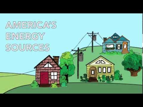 America's Energy Sources