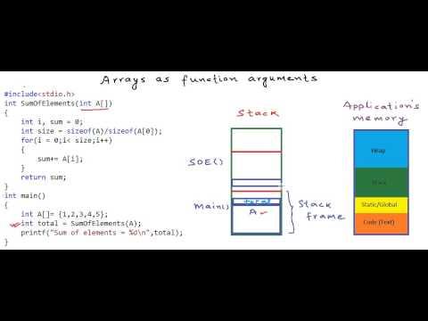 Arrays as function arguments