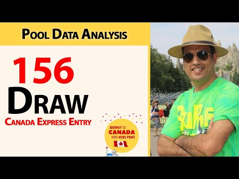 Prediction Of Next FSW 156 Draw Of Express Entry Of Canada PR 2020