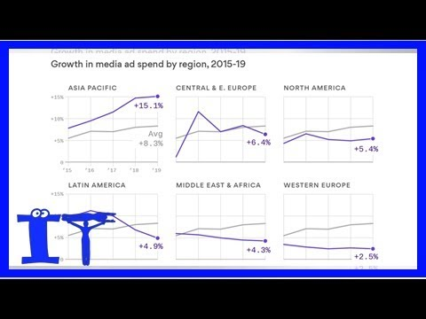 Asia pacific's advertising boom