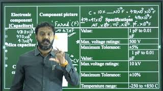 I PUC | ELECTRONICS | INTRODUCTION TO PRACTICAL ELECTRONIC COMPONENTS & PCB  - 02