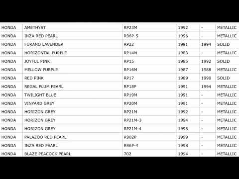 Full Honda Paint Code List (Colour Code, Paint Number, Paint Name & Year ) 1985 - 2019