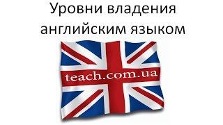 видео Владение иностранными языками в резюме - Владение иностранными языками в резюме
