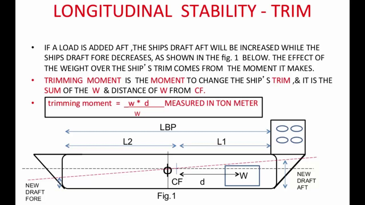 Ship stability - Longitudunal Stability Definition and Calculation - Naval  architect for all