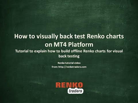 Renko charts: How to run visual backtesting in MT4