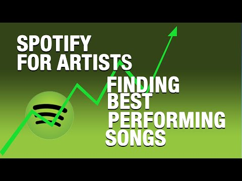 Using Spotify for Artists Data to Find Your Best Performing Songs Mp3