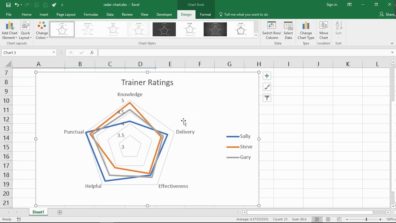 Create A Radar Chart In Excel Youtube