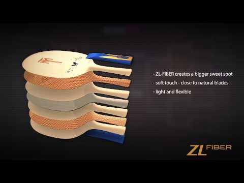Butterfly blades: ZLF Series