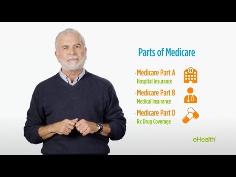 how-does-medicare-work?