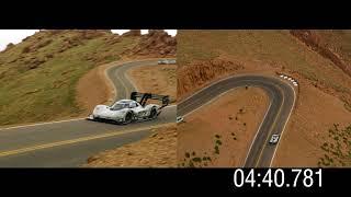 Pikes Peaks Volkswagen I. D. R: рекорд с електрически болид