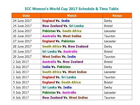 Icc Women S World Cup 2017 Schedule Time Table