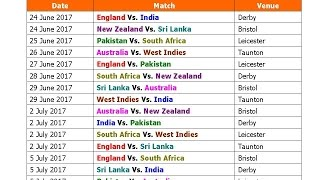 Video ICC Women's World Cup 2017 Schedule & Time Table download MP3, 3GP, MP4, WEBM, AVI, FLV Oktober 2017