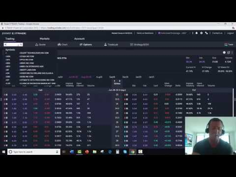 [SITREP] Trump Flip Flops & Looks Weak, 2 Weeks in a Row of Max Profit Vol Trades