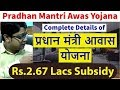 Complete Guide on Pradhan Mantri Awas Yojana (PMAY) | Step by Step Process