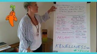 k8 wellness video 3 the 3 pillars of transformation nutrition
